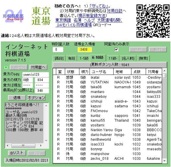 2012年1月の将棋成績