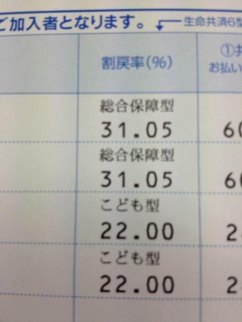 県民共済 平成23年度の割戻金の案内