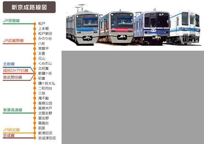 新京成電鉄が24駅中10駅の無人化を予定してるらしい 俺の解決策