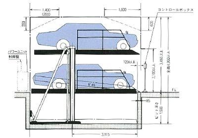 マンションの機械式駐車場の空き問題